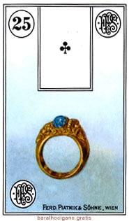 Significado das cartas do baralho cigano III 1
